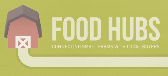 Cosa è Un Food Hub?