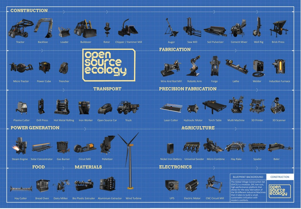 open-source-ecology21