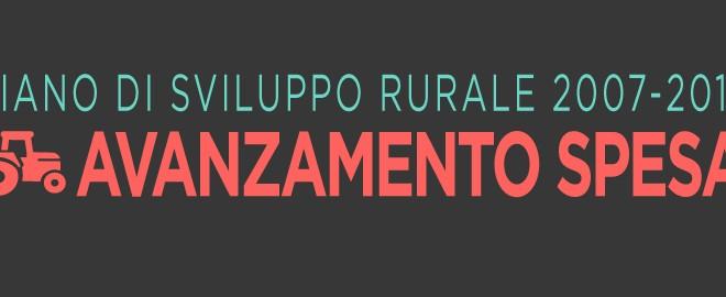 Quante Risorse Erogate Per Il Piano Di Sviluppo Rurale 2007-2013 | Infografica